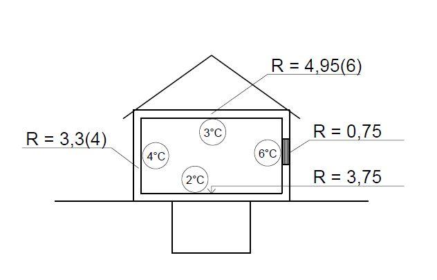 Экономия энергопотребления на отопление жилья