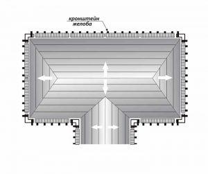 Схема-сбора-водосток-кронштейны